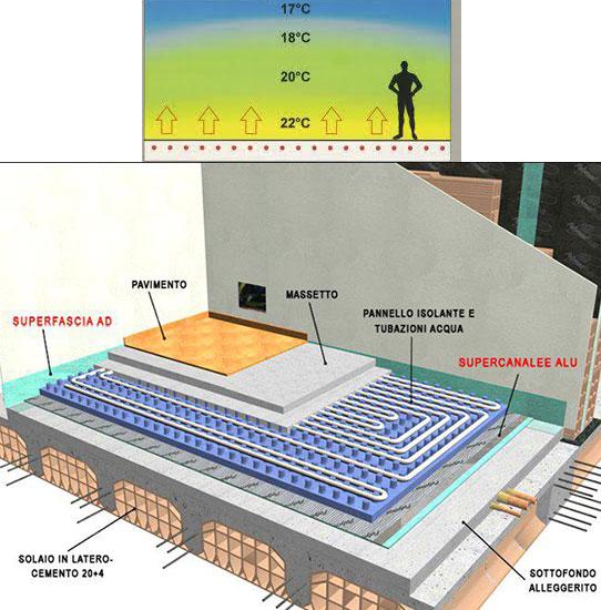 Pannello Solare Disegno Tecnico : Casa in classe a come sfruttare le tecnologie rinnovabili