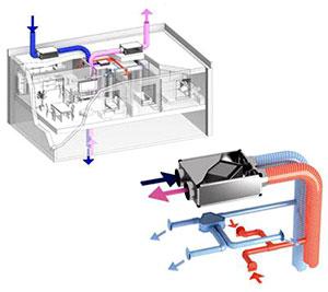 Casa in classe a come sfruttare le tecnologie rinnovabili - Scambiatori di calore aria aria casa ...