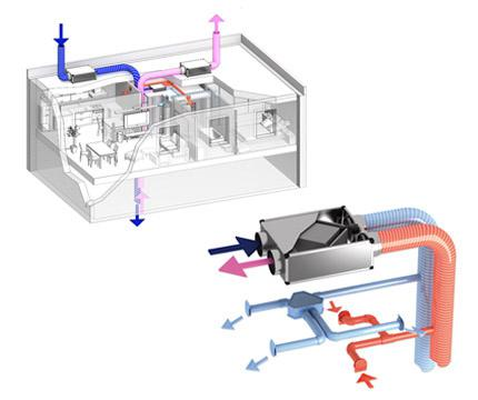 Casa in classe a come sfruttare le tecnologie rinnovabili - Scambiatore di calore casa ...