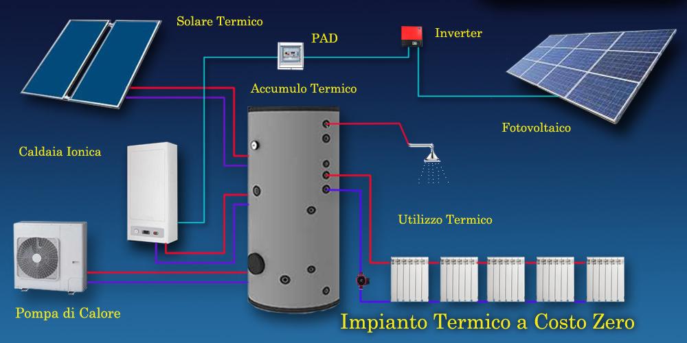 Caldaia elettrica a dissociazione ionica for Impianto fotovoltaico con pompa di calore prezzi