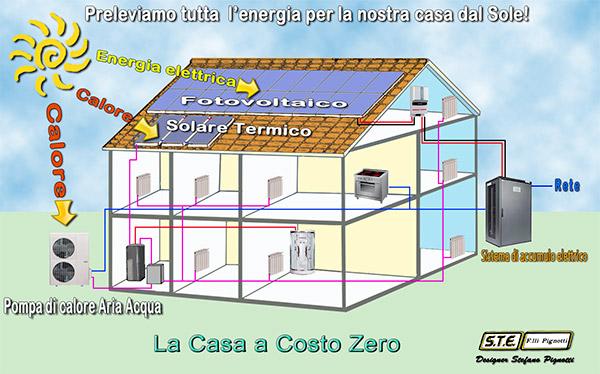 Casa a costo zero - Costo architetto costruzione casa ...