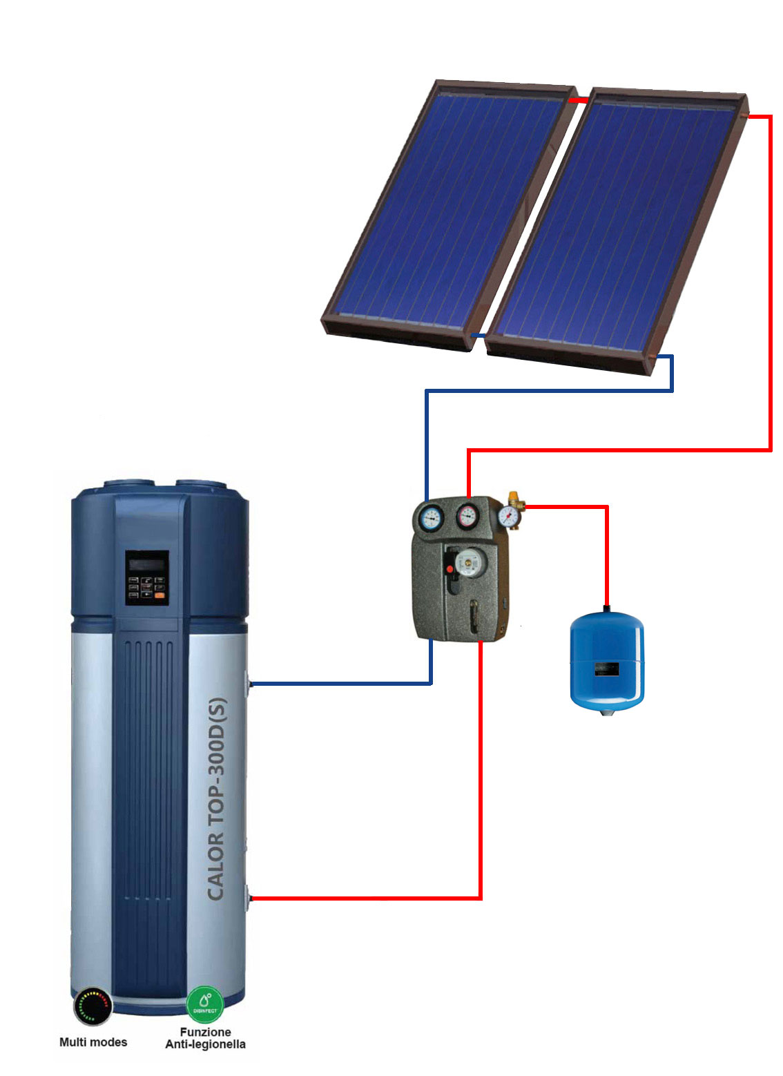 Pannello Solare Per Pompa Di Calore : Accumulatore termico prezzi termosifoni in ghisa scheda